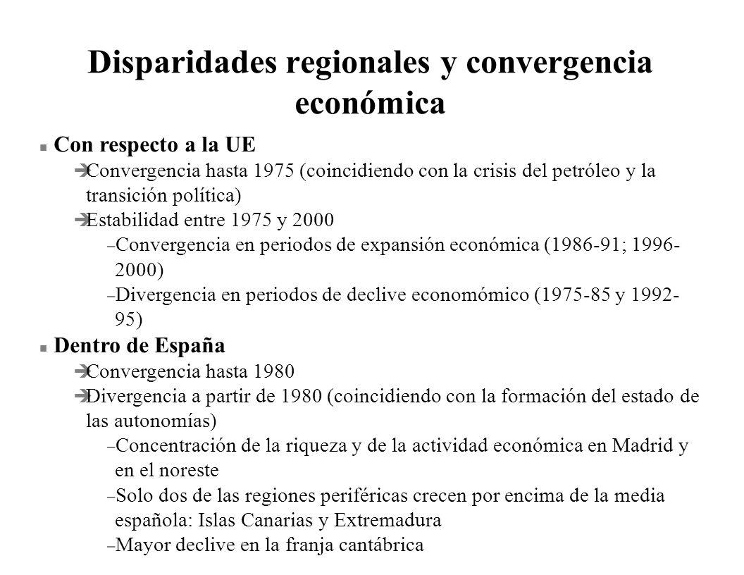 Disparidades regionales y convergencia económica n Con respecto a la UE è Convergencia hasta 1975 (coincidiendo con la crisis del petróleo y la transi