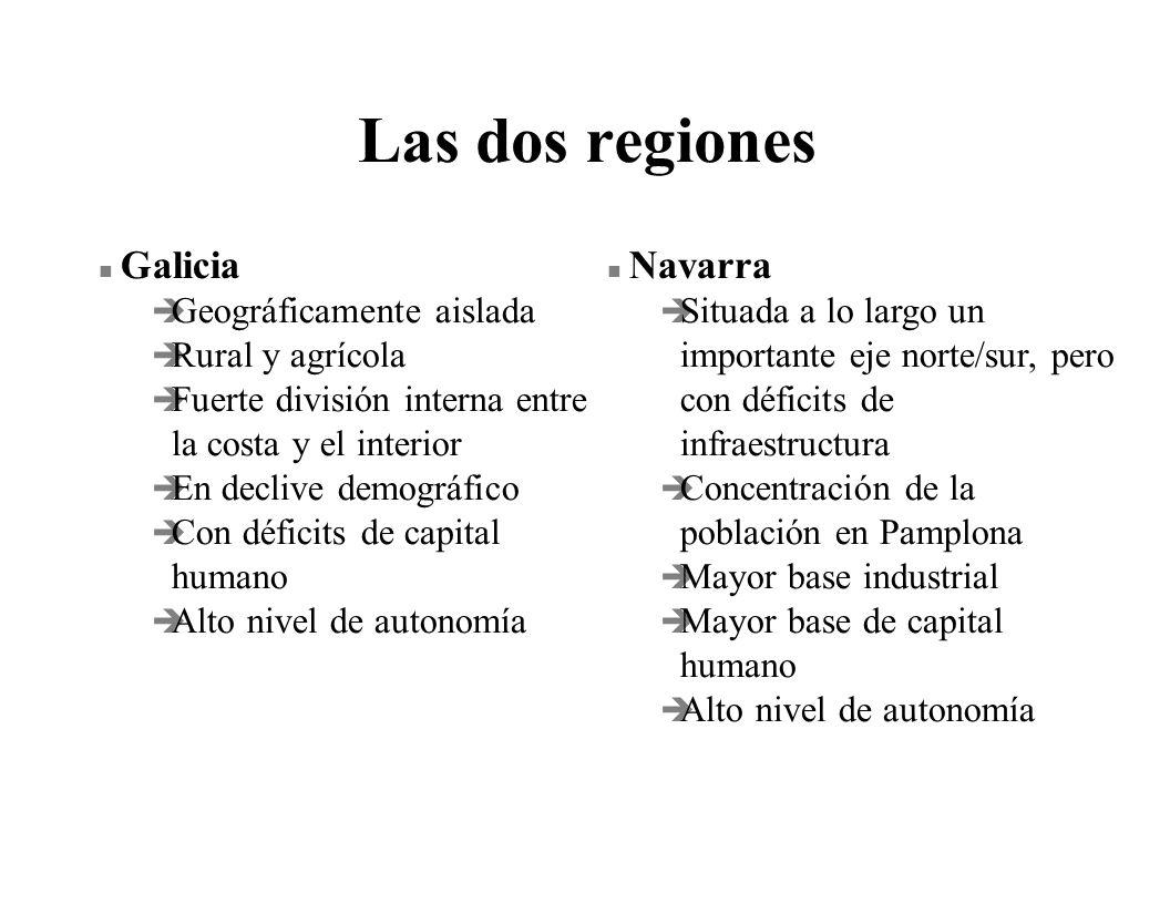 Las dos regiones n Galicia è Geográficamente aislada è Rural y agrícola è Fuerte división interna entre la costa y el interior è En declive demográfic