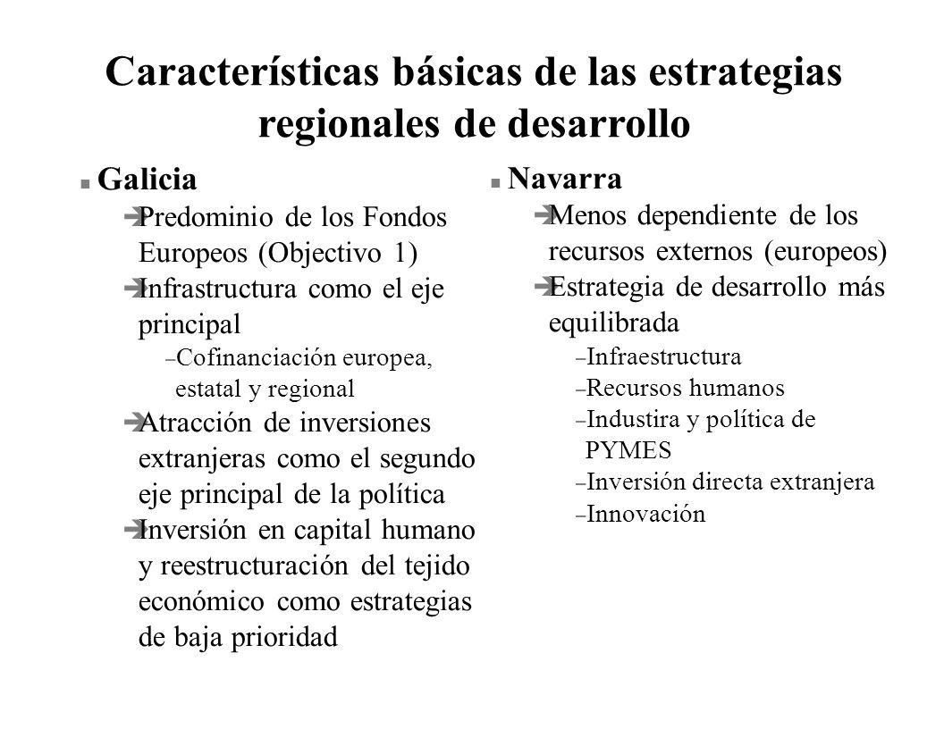 n Galicia è Predominio de los Fondos Europeos (Objectivo 1) è Infrastructura como el eje principal – Cofinanciación europea, estatal y regional è Atra