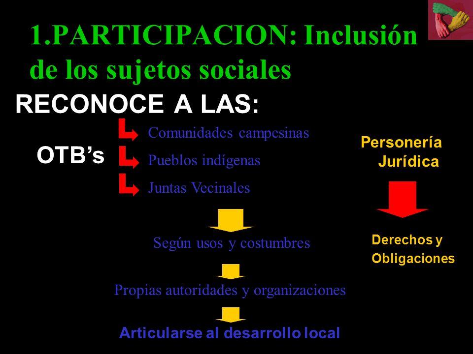 1.PARTICIPACION: Inclusión de los sujetos sociales RECONOCE A LAS: Pueblos indígenas Comunidades campesinas Juntas Vecinales Según usos y costumbres A