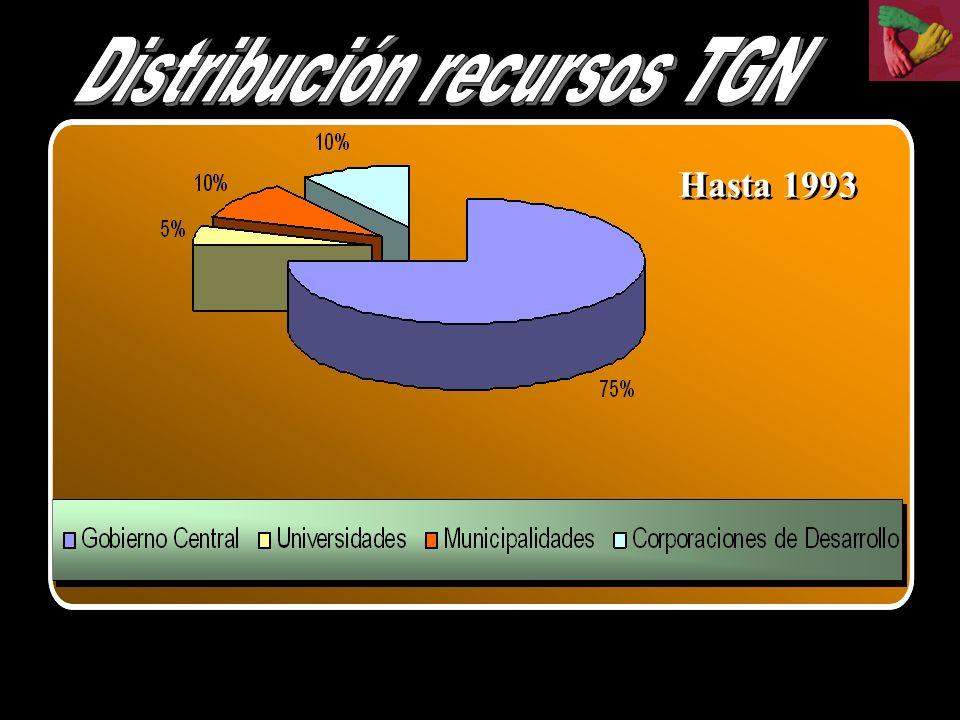 Hasta 1993