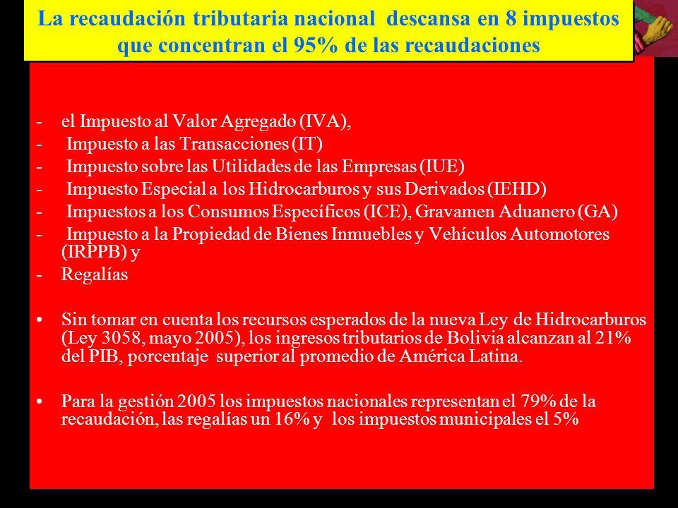 -el Impuesto al Valor Agregado (IVA), - Impuesto a las Transacciones (IT) - Impuesto sobre las Utilidades de las Empresas (IUE) - Impuesto Especial a