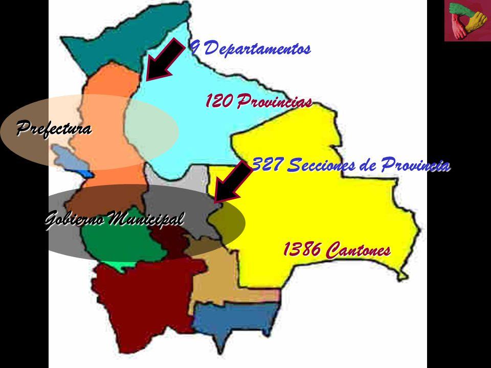 9 Departamentos 120 Provincias 1386 Cantones Prefectura Gobierno Municipal 327 Secciones de Provincia