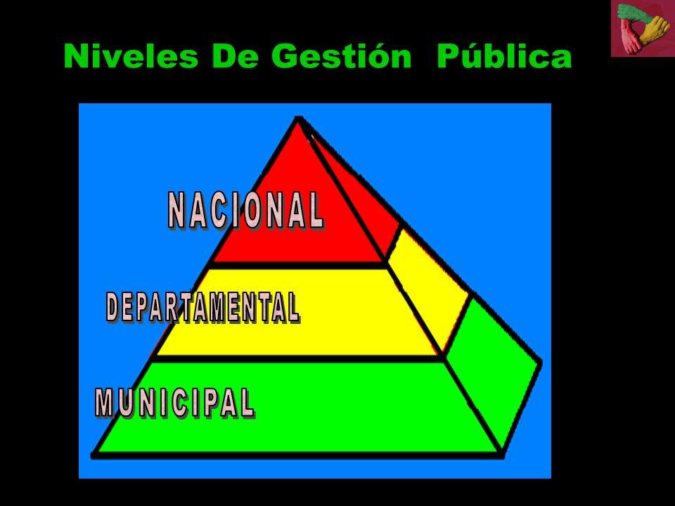 Estructura del Estado en Bolivia Fuente: LOCAL, NACIONAL Y GLOBAL: CONSTRUYENDO LA PATRIA PLURAL DESDE LOS MUNICIPIOSJosep Centelles y Marc Navarro AnalistasInstituto Internacional deGobernabilidad de Catalunya