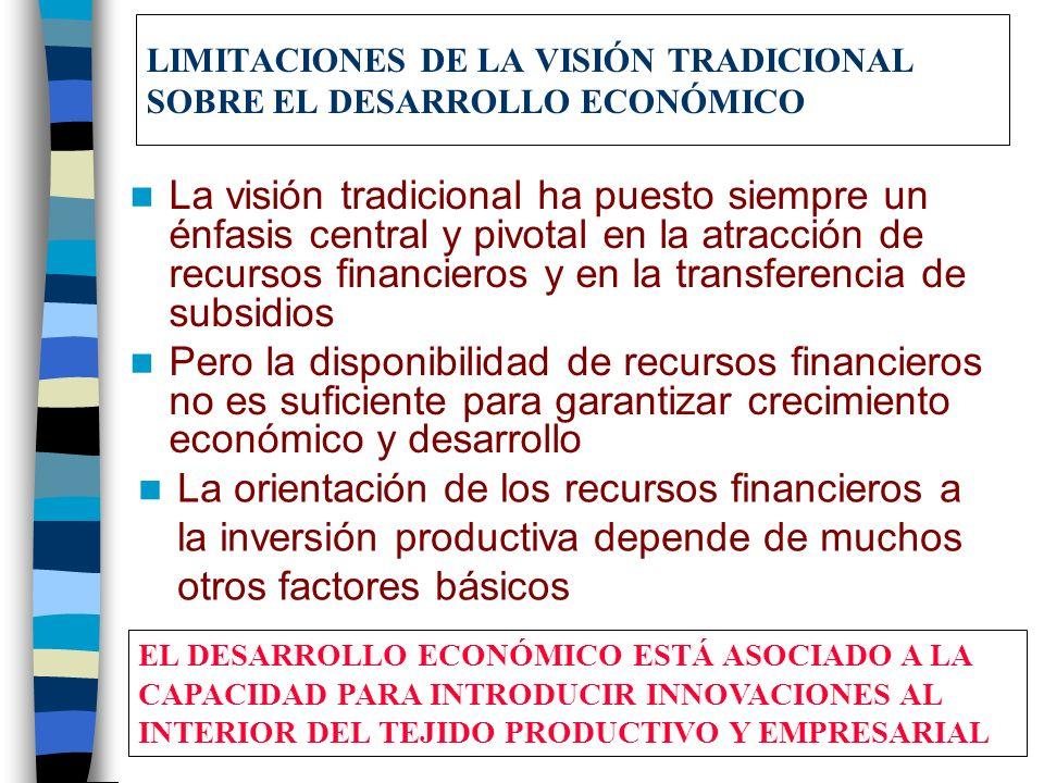 Desarrollo Económico Local Capacidad para transformar, innovar, orientar el sistema productivo y social local Capacidad para reaccionar ante DESAFÍOS