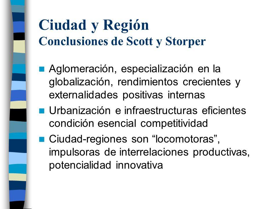 Factores que afectan negativamente las capacidades innovadoras locales Desventaja de la Región para identificar sus necesidades y objetivos de innovac