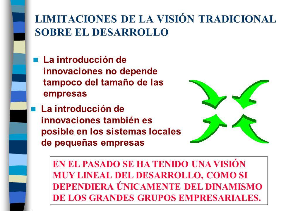 TIPOS DE INNOVACIONES PRODUCTIVAS * Promoción de actividades innovadoras, descentralización de decisiones sobre innovación, concertación de agentes pú