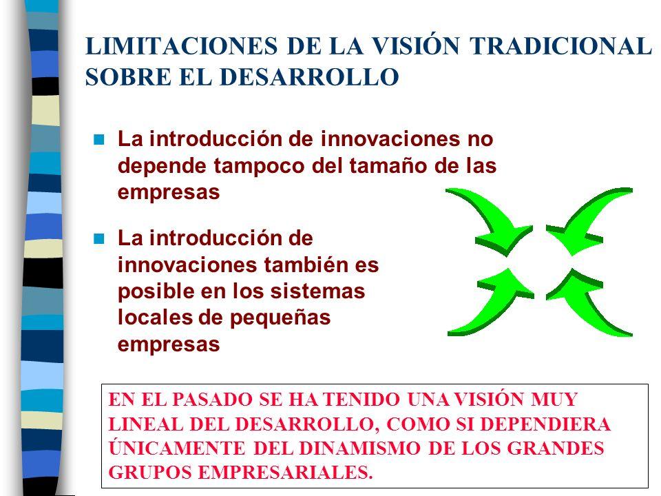 LIMITACIONES DE LA VISIÓN TRADICIONAL SOBRE EL DESARROLLO La introducción de innovaciones no depende tampoco del tamaño de las empresas EN EL PASADO S