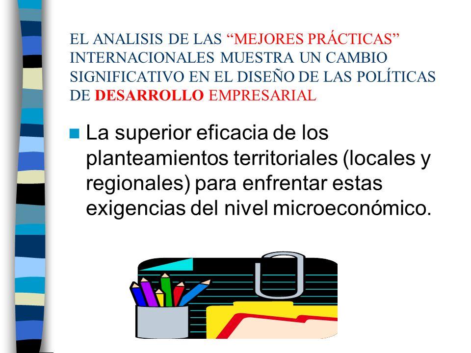 OBJETIVOS PRINCIPALES DE LAS INICIATIVAS LOCALES DE DESARROLLO SEGÚN LA EXPERIENCIA EN LOS PAÍSES DESARROLLADOS Valorización de los recursos endógenos