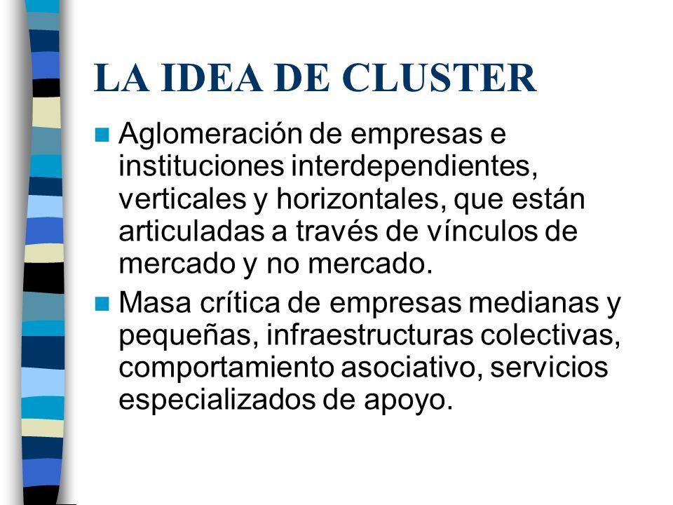 Aclareciendo algunos Conceptos Cadena de valor, complejos y subsistemas Tramas regionales, locales y clusters Redes empresariales Cluster local ------