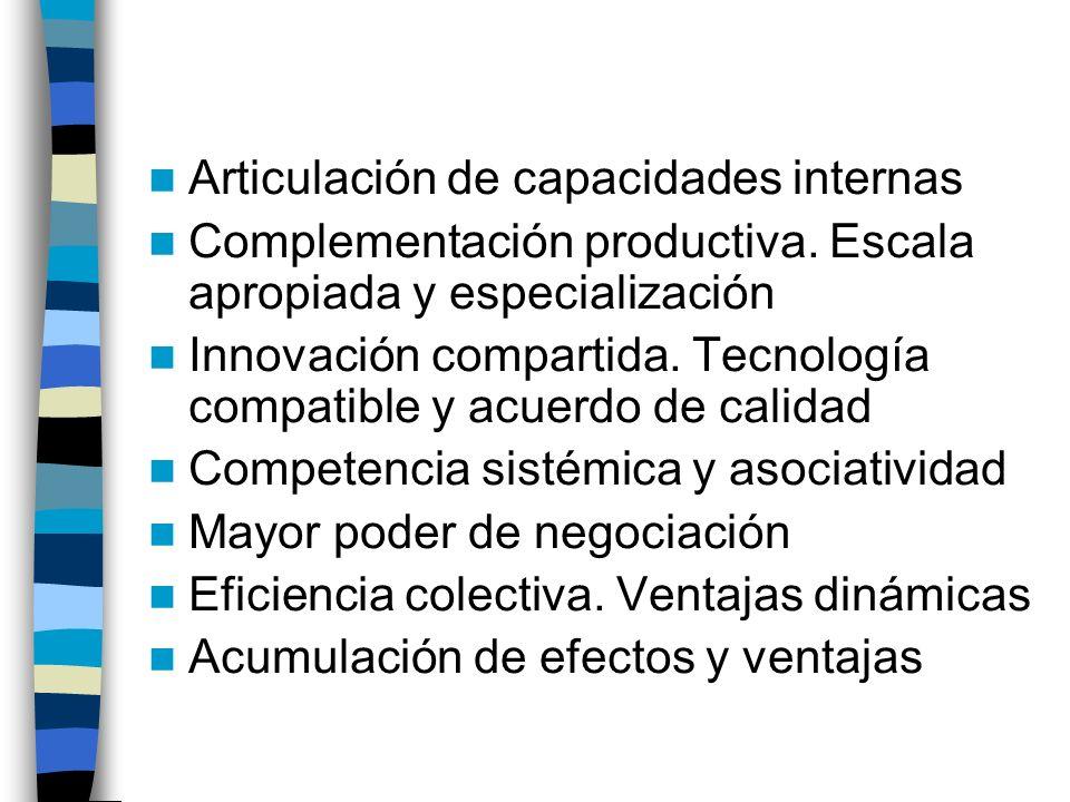 LA IDEA DE CLUSTER Aglomeración de empresas e instituciones interdependientes, verticales y horizontales, que están articuladas a través de vínculos d