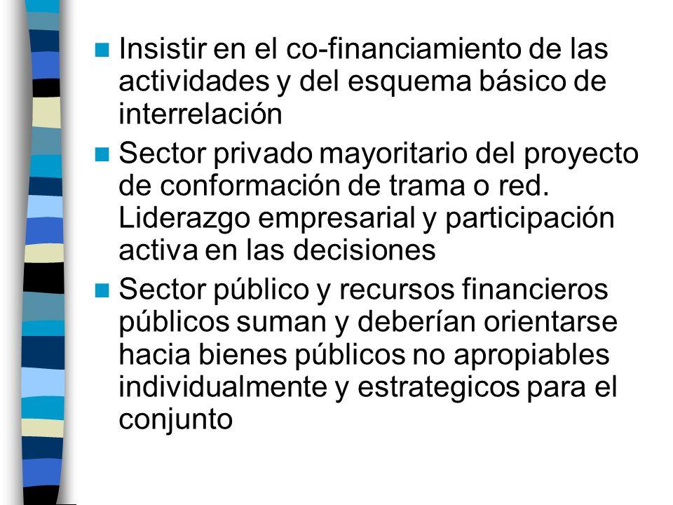 Colaborar con los empresarios y entidades de la sociedad civil a que ellos descubran, reconozcan y legitimen sus necesidades y objetivos La red debe o