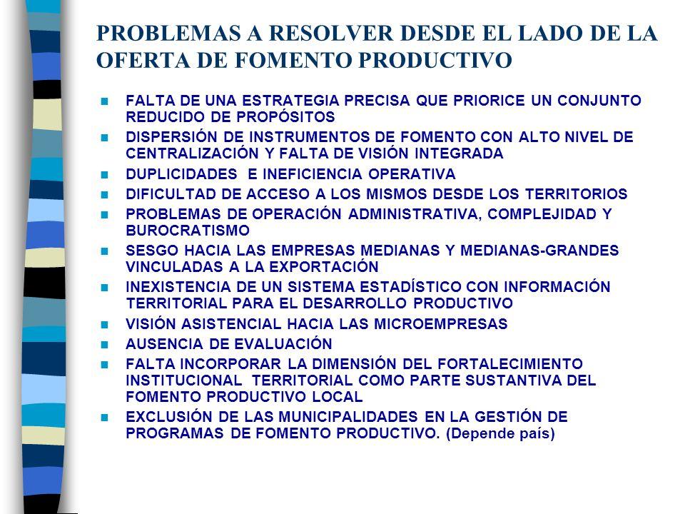 PRINCIPALES PROBLEMAS DE LAS MIPYMES ESCASA INFORMACIÓN EMPRESARIAL DIFICULTAD DE ACCESO AL FINANCIAMIENTO BAJO NIVEL DE CUALIFICACIÓN DE RECURSOS HUM