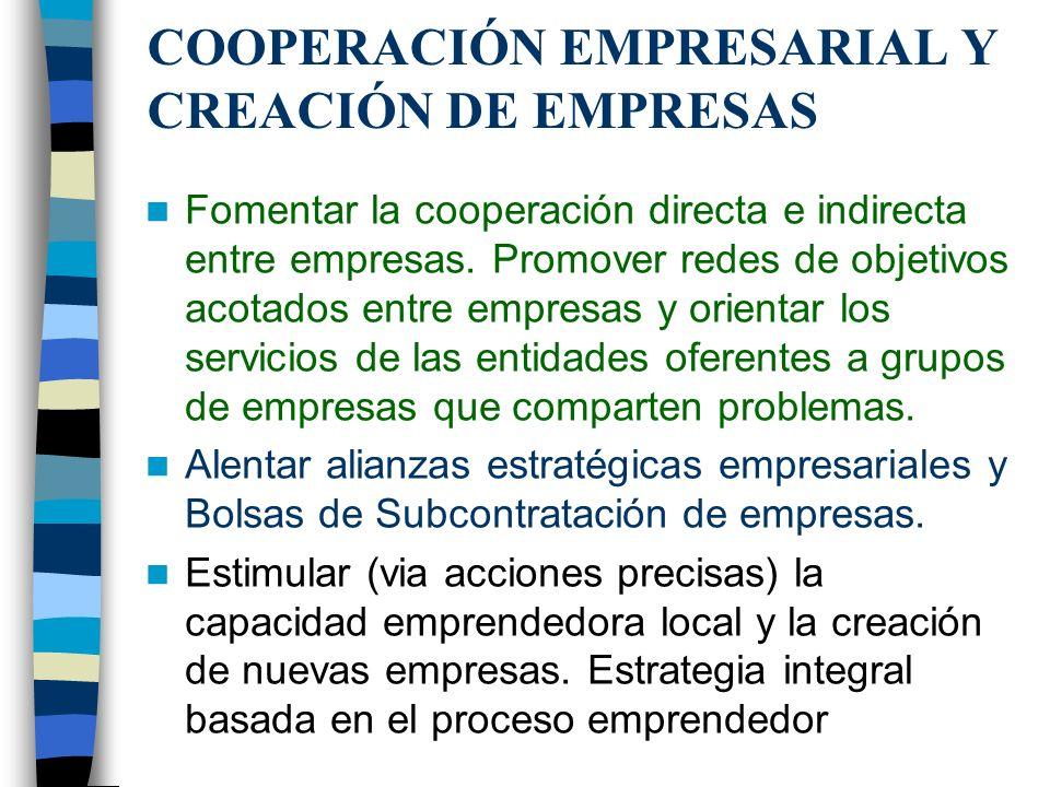 CAPACITACIÓN EN GESTIÓN EMPRESARIAL Y GESTIÓN TECNOLÓGICA CAPACITACIÓN EN GESTIÓN EMPRESARIAL: (Empresarios, profesionales, personal; cuestiones pedag