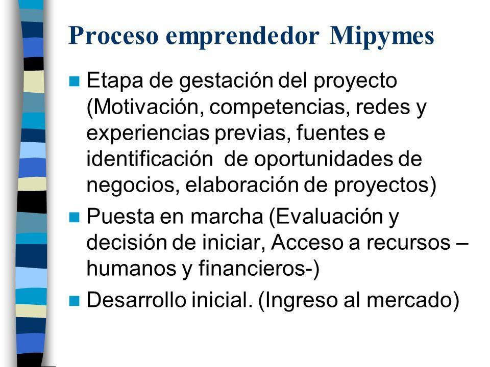 COOPERACIÓN EMPRESARIAL Y CREACIÓN DE EMPRESAS Fomentar la cooperación directa e indirecta entre empresas. Promover redes de objetivos acotados entre