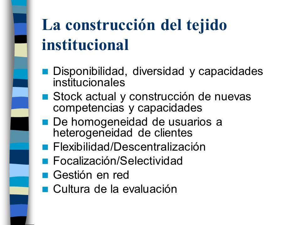 Governance y gestión del DEL Estructuras Administrativas de los Gobiernos Locales (Municipalidades) Agencia del Desarrollo de XXZZ (segundo piso) Inst