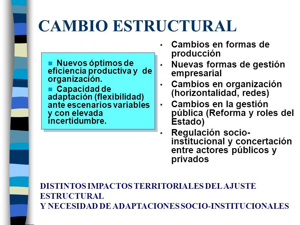 TEMAS PARA LA SESIÓN DE HOY : 1. Cambio estructural, globalización y desarrollo local. 2. Superando la visión tradicional del desarrollo: el enfoque d