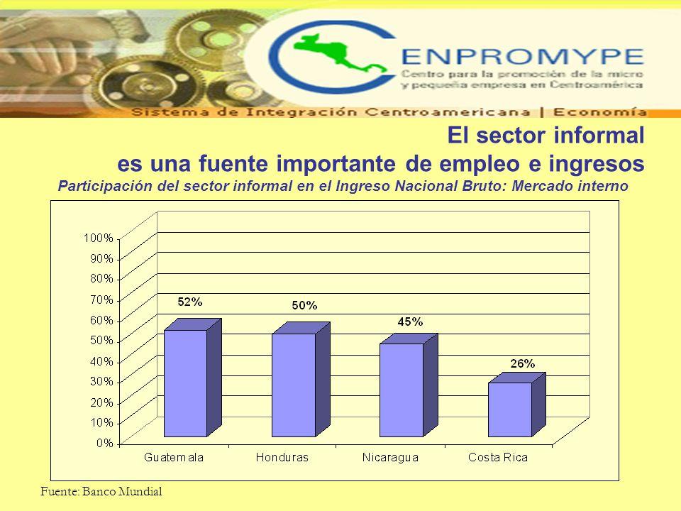 Fuente: Banco Mundial El sector informal es una fuente importante de empleo e ingresos Participación del sector informal en el Ingreso Nacional Bruto: