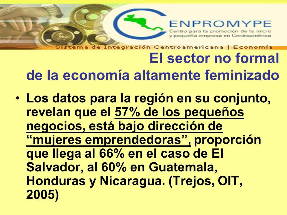El sector no formal de la economía altamente feminizado Los datos para la región en su conjunto, revelan que el 57% de los pequeños negocios, está baj
