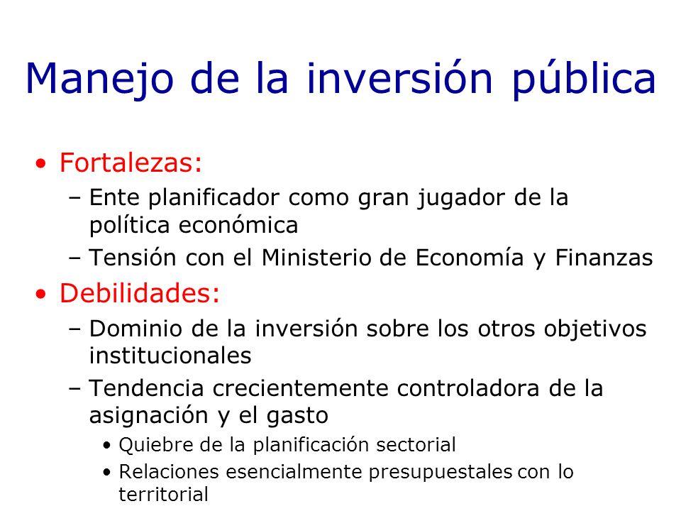 Manejo de la inversión pública Fortalezas: –Ente planificador como gran jugador de la política económica –Tensión con el Ministerio de Economía y Fina