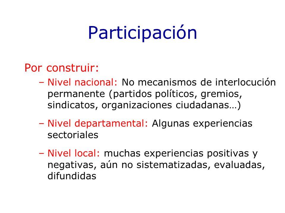 Participación Por construir: –Nivel nacional: No mecanismos de interlocución permanente (partidos políticos, gremios, sindicatos, organizaciones ciuda