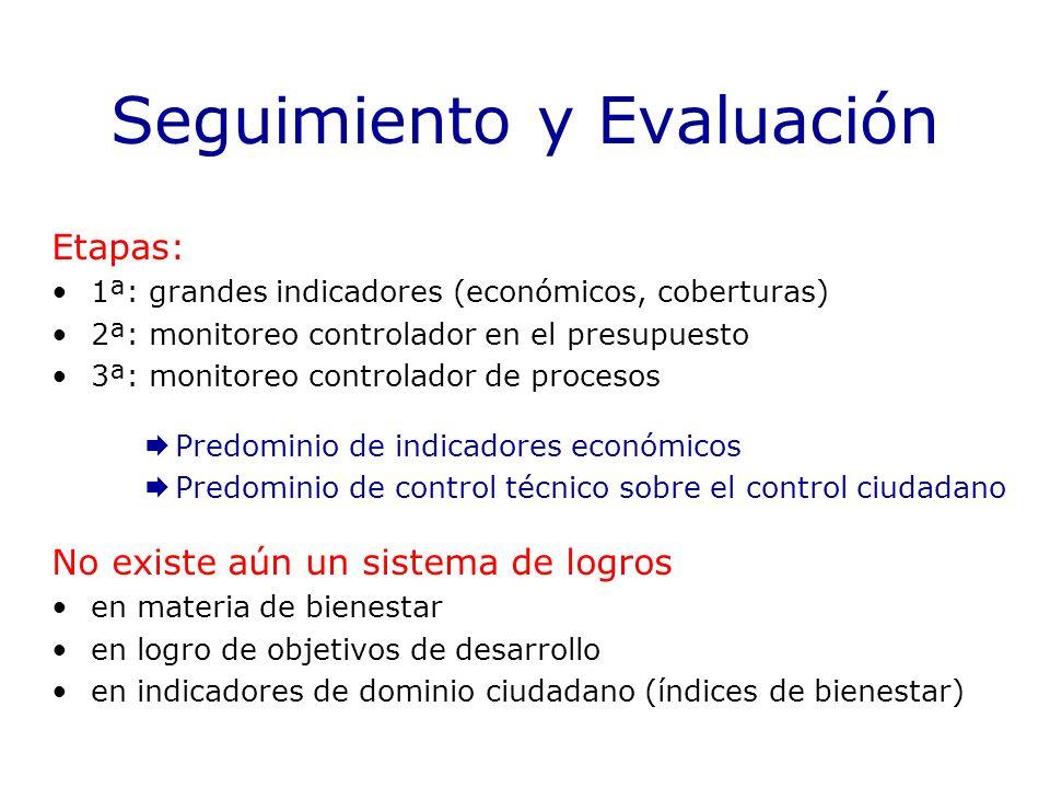 Seguimiento y Evaluación Etapas: 1ª: grandes indicadores (económicos, coberturas) 2ª: monitoreo controlador en el presupuesto 3ª: monitoreo controlado