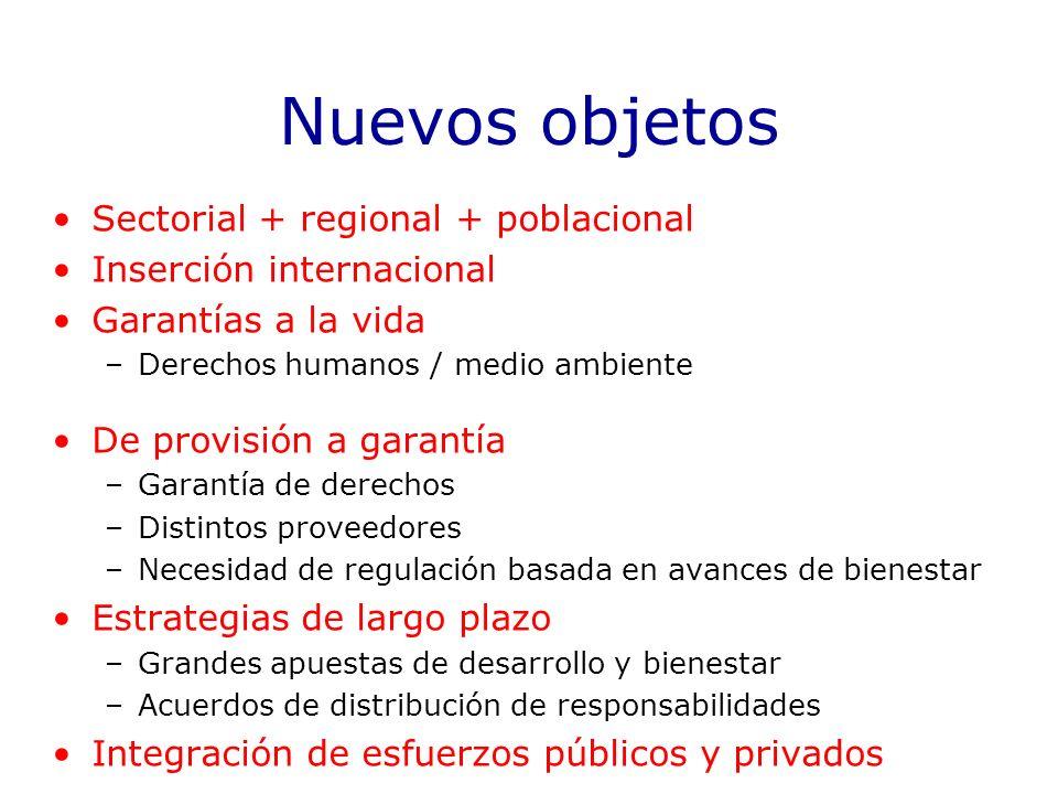 Nuevos objetos Sectorial + regional + poblacional Inserción internacional Garantías a la vida –Derechos humanos / medio ambiente De provisión a garant