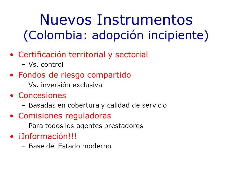 Nuevos Instrumentos (Colombia: adopción incipiente) Certificación territorial y sectorial –Vs. control Fondos de riesgo compartido –Vs. inversión excl