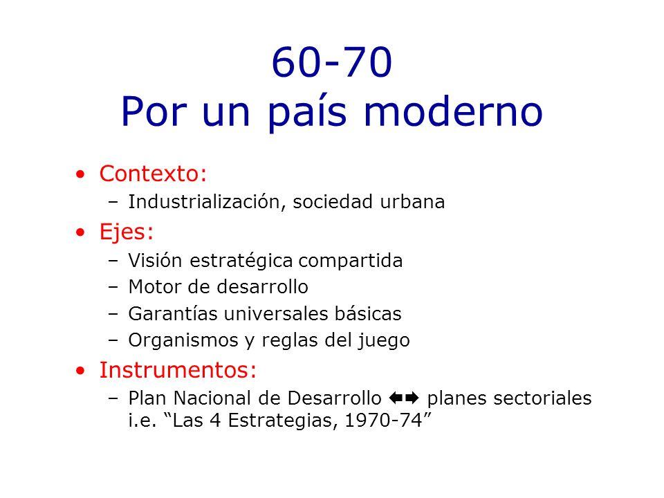 60-70 Por un país moderno Contexto: –Industrialización, sociedad urbana Ejes: –Visión estratégica compartida –Motor de desarrollo –Garantías universal