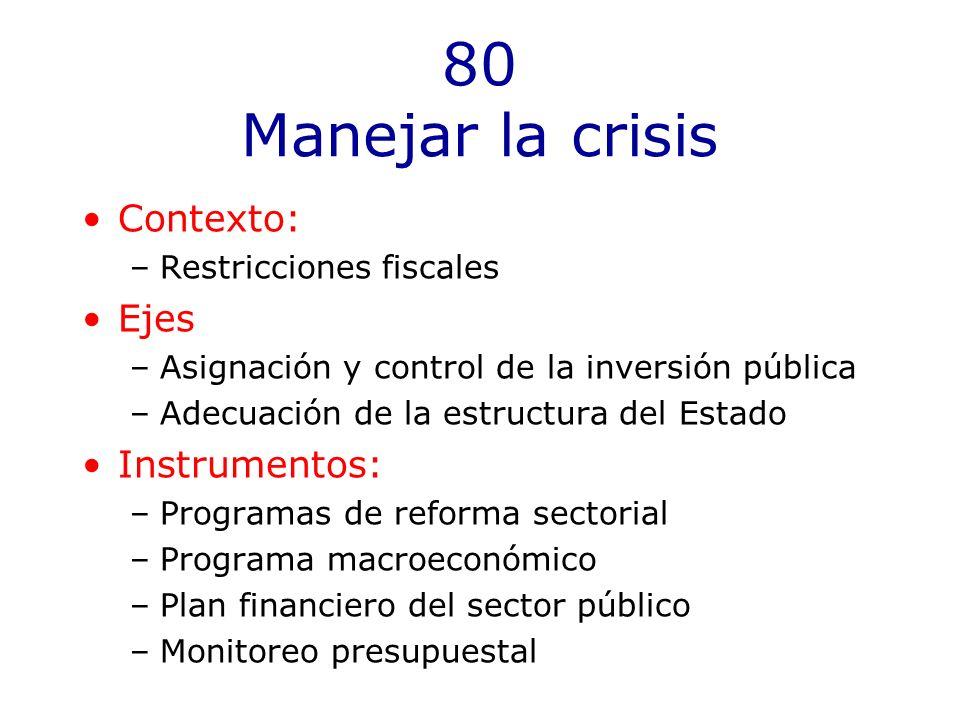 80 Manejar la crisis Contexto: –Restricciones fiscales Ejes –Asignación y control de la inversión pública –Adecuación de la estructura del Estado Inst