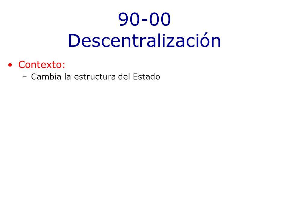 90-00 Descentralización Contexto: –Cambia la estructura del Estado