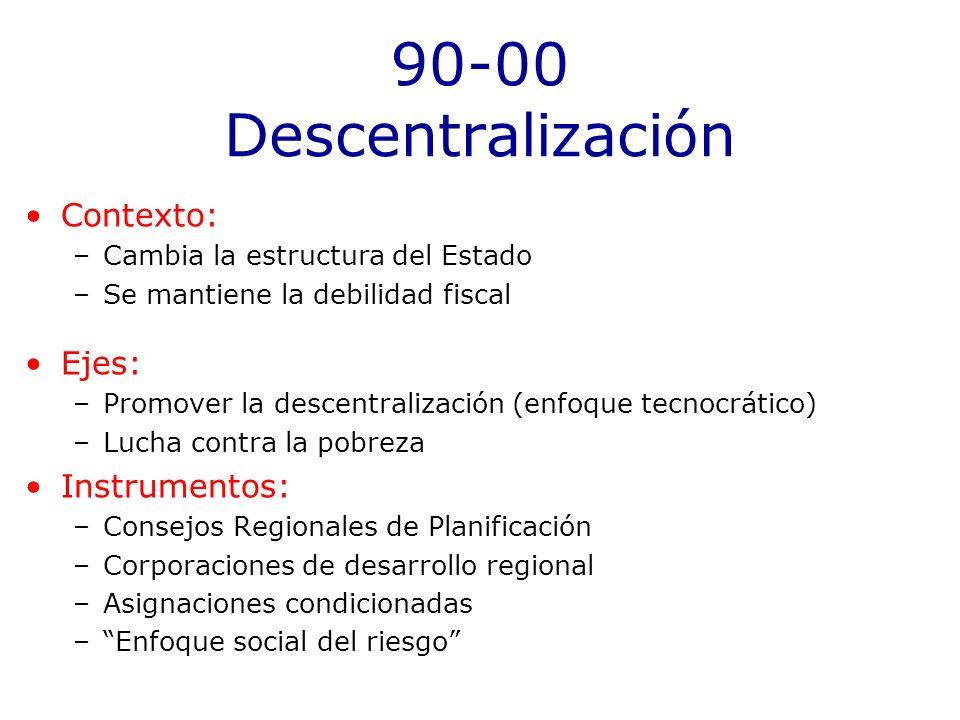 90-00 Descentralización Contexto: –Cambia la estructura del Estado –Se mantiene la debilidad fiscal Ejes: –Promover la descentralización (enfoque tecn