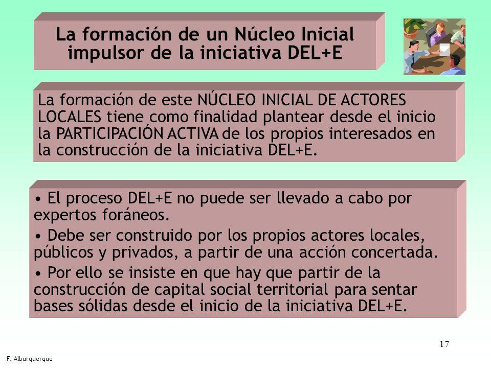 17 La formación de un Núcleo Inicial impulsor de la iniciativa DEL+E F. Alburquerque La formación de este NÚCLEO INICIAL DE ACTORES LOCALES tiene como