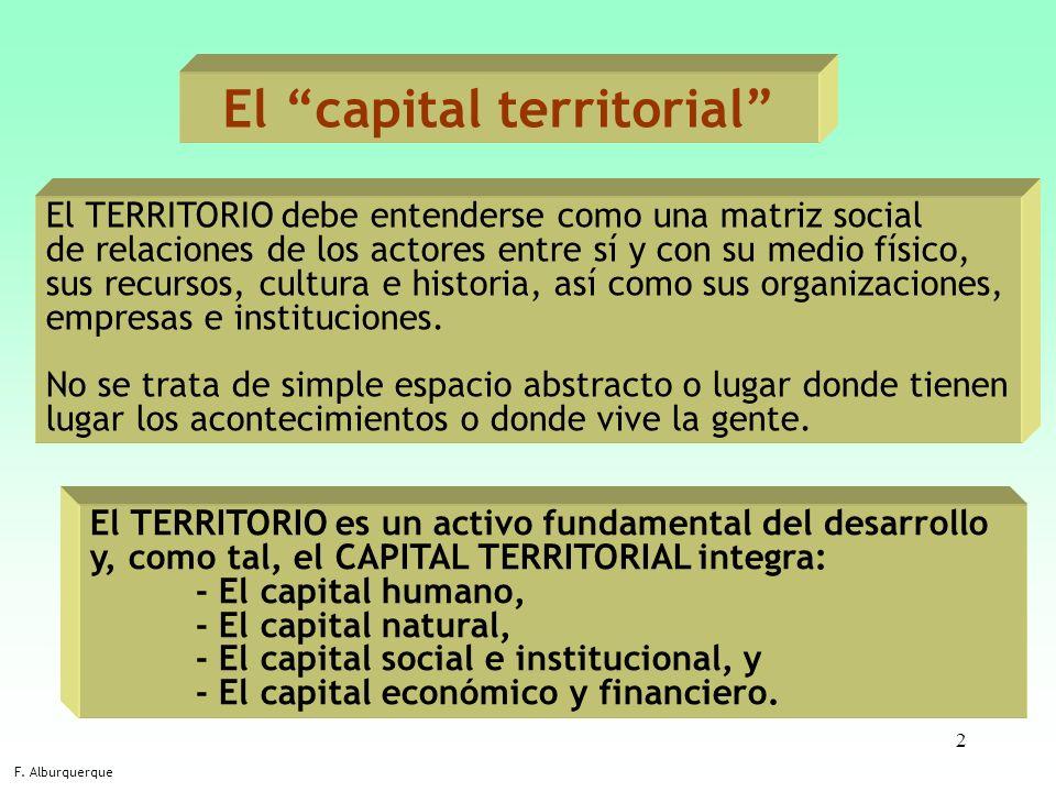 2 El capital territorial F. Alburquerque El TERRITORIO debe entenderse como una matriz social de relaciones de los actores entre sí y con su medio fís