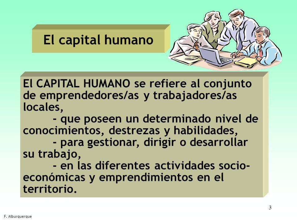 3 El capital humano F. Alburquerque El CAPITAL HUMANO se refiere al conjunto de emprendedores/as y trabajadores/as locales, - que poseen un determinad