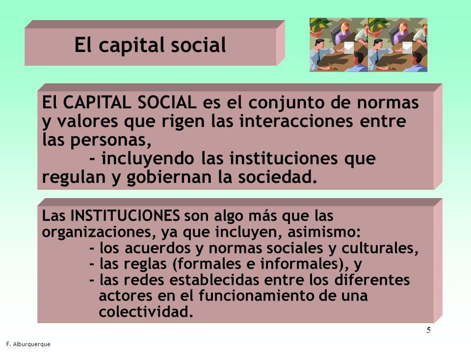 5 El capital social F. Alburquerque El CAPITAL SOCIAL es el conjunto de normas y valores que rigen las interacciones entre las personas, - incluyendo
