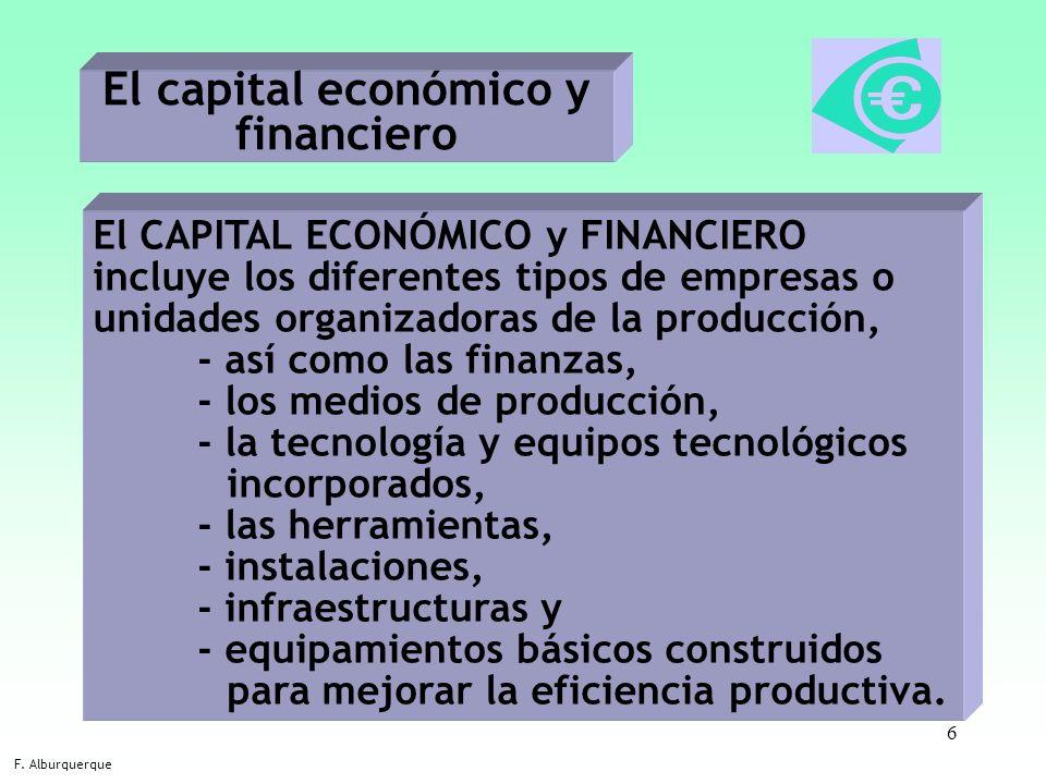 6 El capital económico y financiero F. Alburquerque El CAPITAL ECONÓMICO y FINANCIERO incluye los diferentes tipos de empresas o unidades organizadora