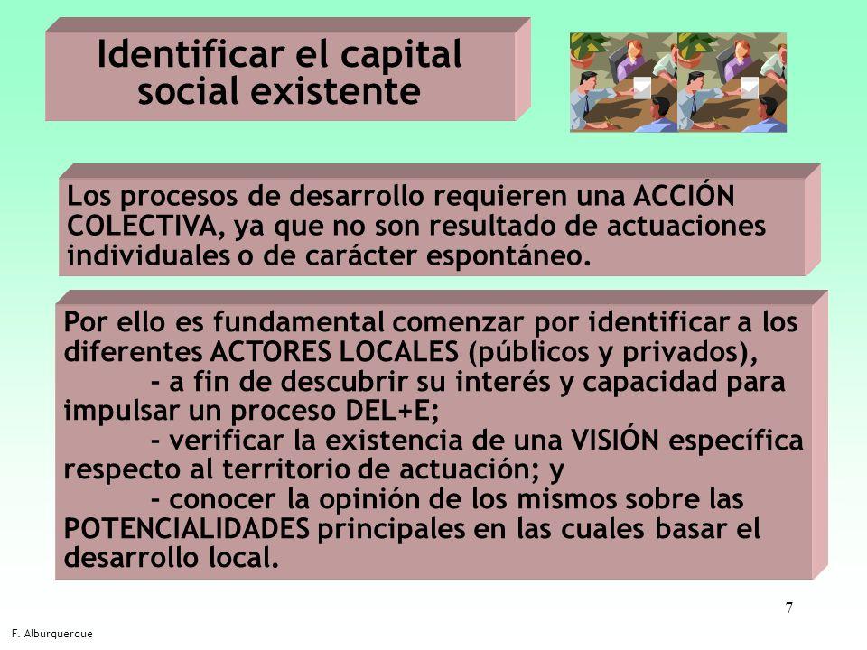 7 Identificar el capital social existente F. Alburquerque Los procesos de desarrollo requieren una ACCIÓN COLECTIVA, ya que no son resultado de actuac