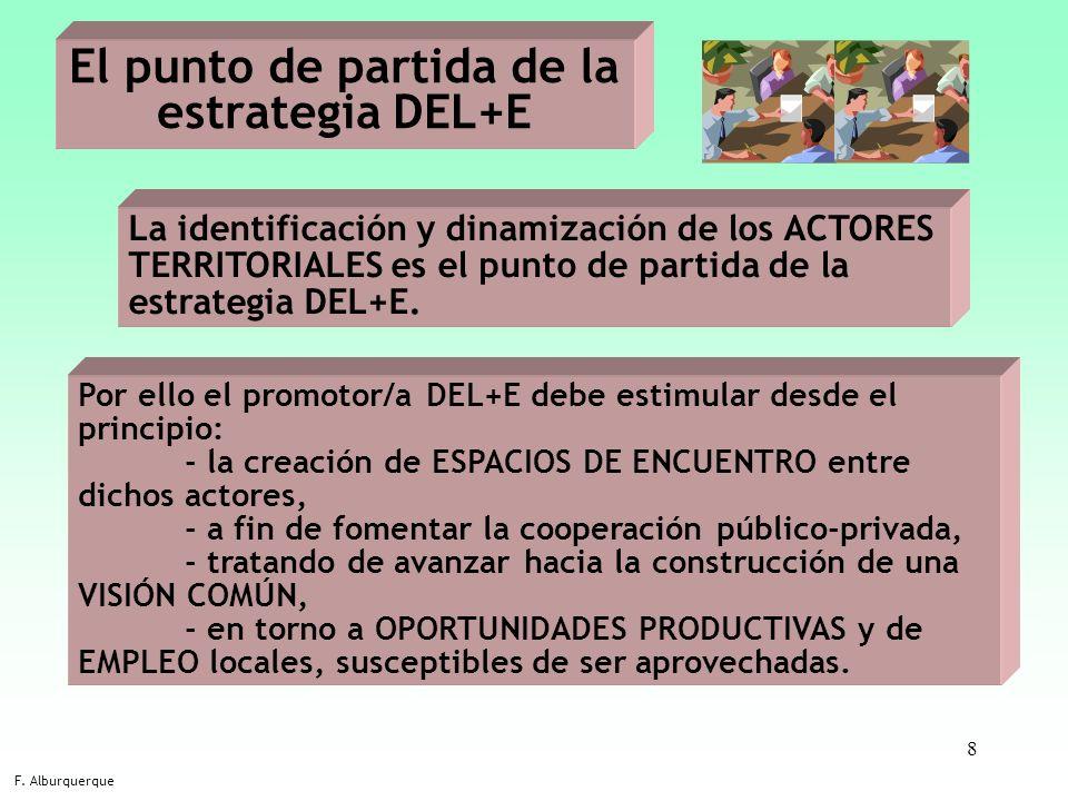 8 El punto de partida de la estrategia DEL+E F. Alburquerque La identificación y dinamización de los ACTORES TERRITORIALES es el punto de partida de l