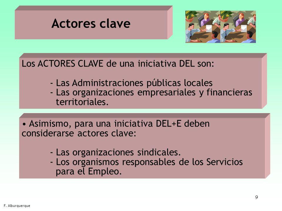 9 Actores clave F. Alburquerque Los ACTORES CLAVE de una iniciativa DEL son: - Las Administraciones públicas locales - Las organizaciones empresariale