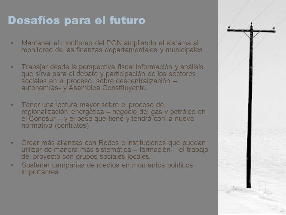 Desafíos para el futuro Mantener el monitoreo del PGN ampliando el sistema al monitoreo de las finanzas departamentales y municipales. Trabajar desde