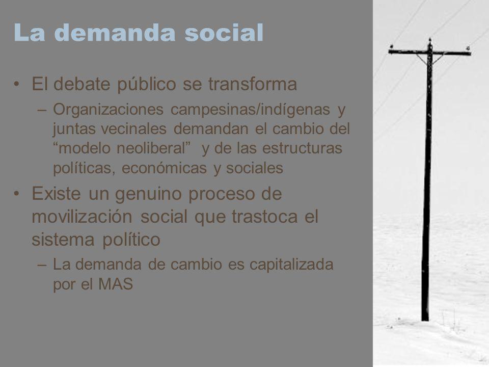 La demanda social El debate público se transforma –Organizaciones campesinas/indígenas y juntas vecinales demandan el cambio del modelo neoliberal y d