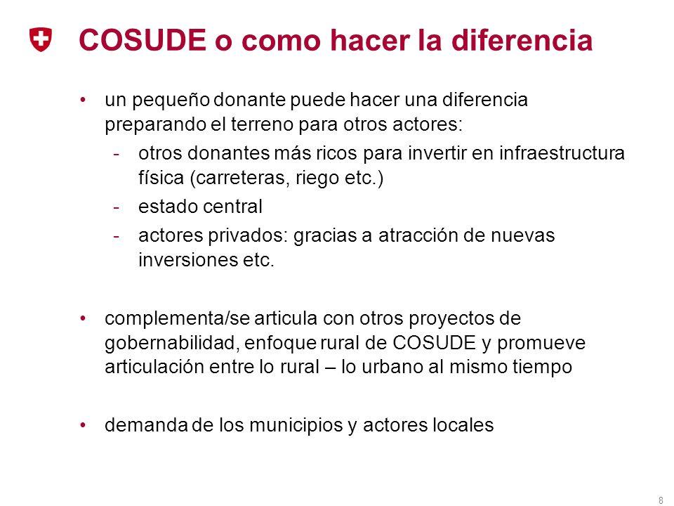 8 COSUDE o como hacer la diferencia un pequeño donante puede hacer una diferencia preparando el terreno para otros actores: -otros donantes más ricos para invertir en infraestructura física (carreteras, riego etc.) -estado central -actores privados: gracias a atracción de nuevas inversiones etc.