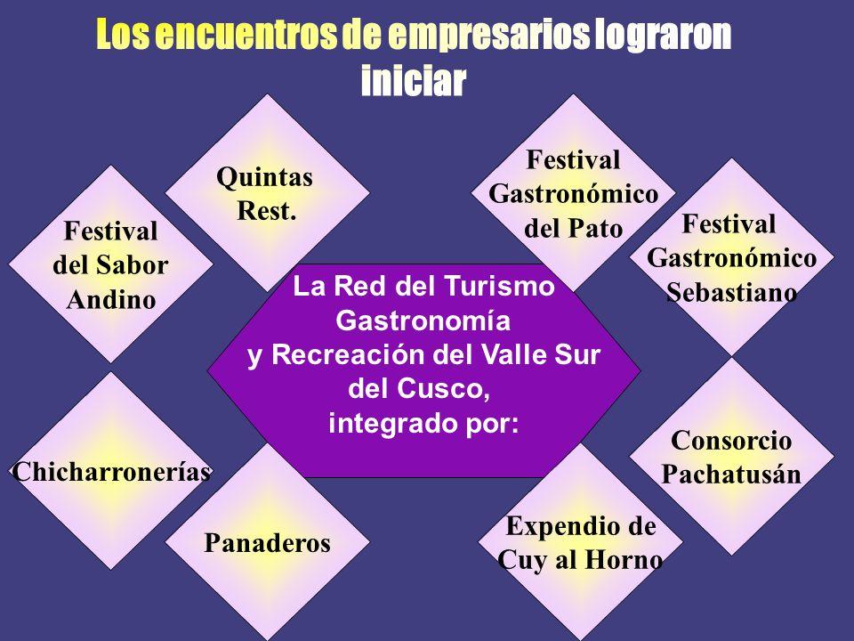 La Red del Turismo Gastronomía y Recreación del Valle Sur del Cusco, integrado por: Festival del Sabor Andino Consorcio Pachatusán Chicharronerías Exp