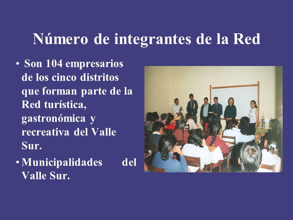 Número de integrantes de la Red Son 104 empresarios de los cinco distritos que forman parte de la Red turística, gastronómica y recreativa del Valle S