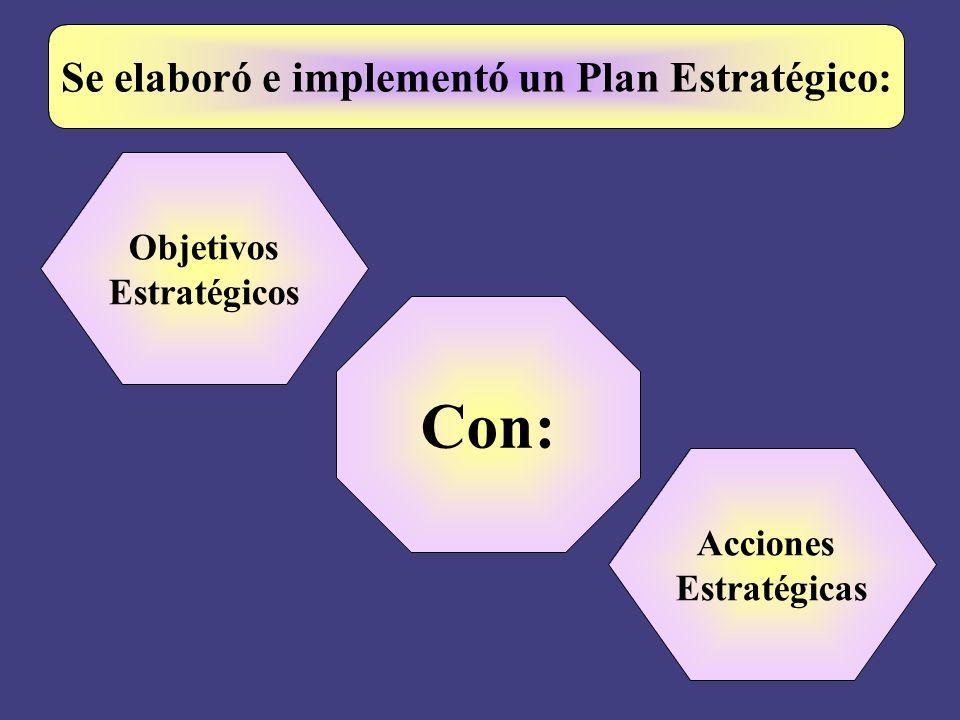 Se elaboró e implementó un Plan Estratégico: Con: Objetivos Estratégicos Acciones Estratégicas