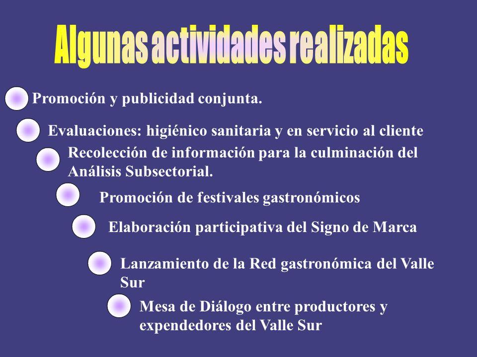 Promoción y publicidad conjunta. Evaluaciones: higiénico sanitaria y en servicio al cliente Recolección de información para la culminación del Análisi