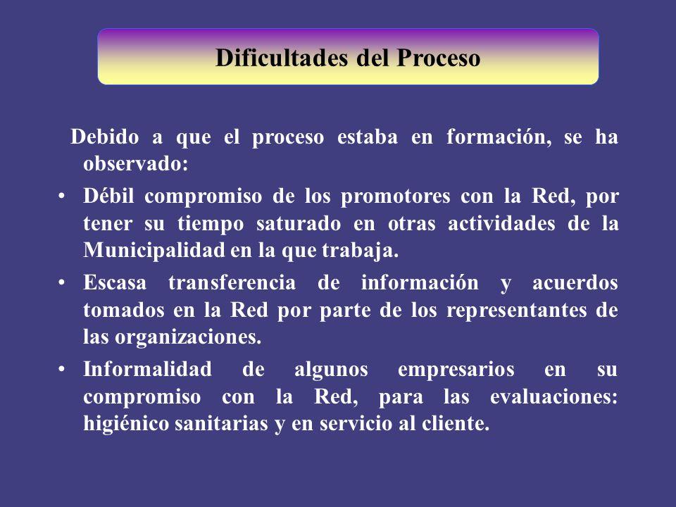 Debido a que el proceso estaba en formación, se ha observado: Débil compromiso de los promotores con la Red, por tener su tiempo saturado en otras act