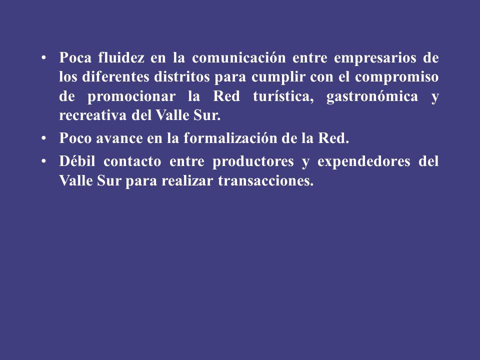 Poca fluidez en la comunicación entre empresarios de los diferentes distritos para cumplir con el compromiso de promocionar la Red turística, gastronó