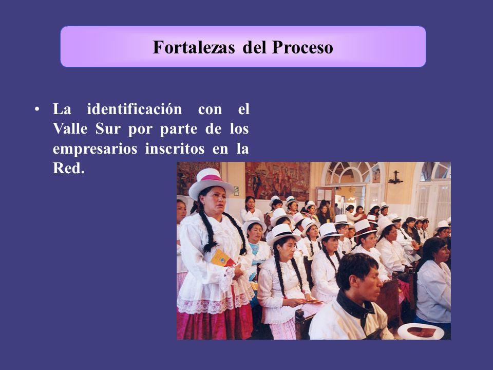 Fortalezas del Proceso La identificación con el Valle Sur por parte de los empresarios inscritos en la Red.